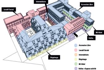 logement neuf Lille