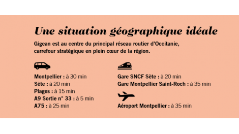 Immobilier basse consommation à Gigean